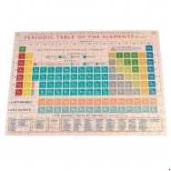 Periodic Table of Elements Pusse..