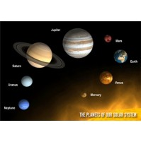 Vykort 3D Planets of our Solar System