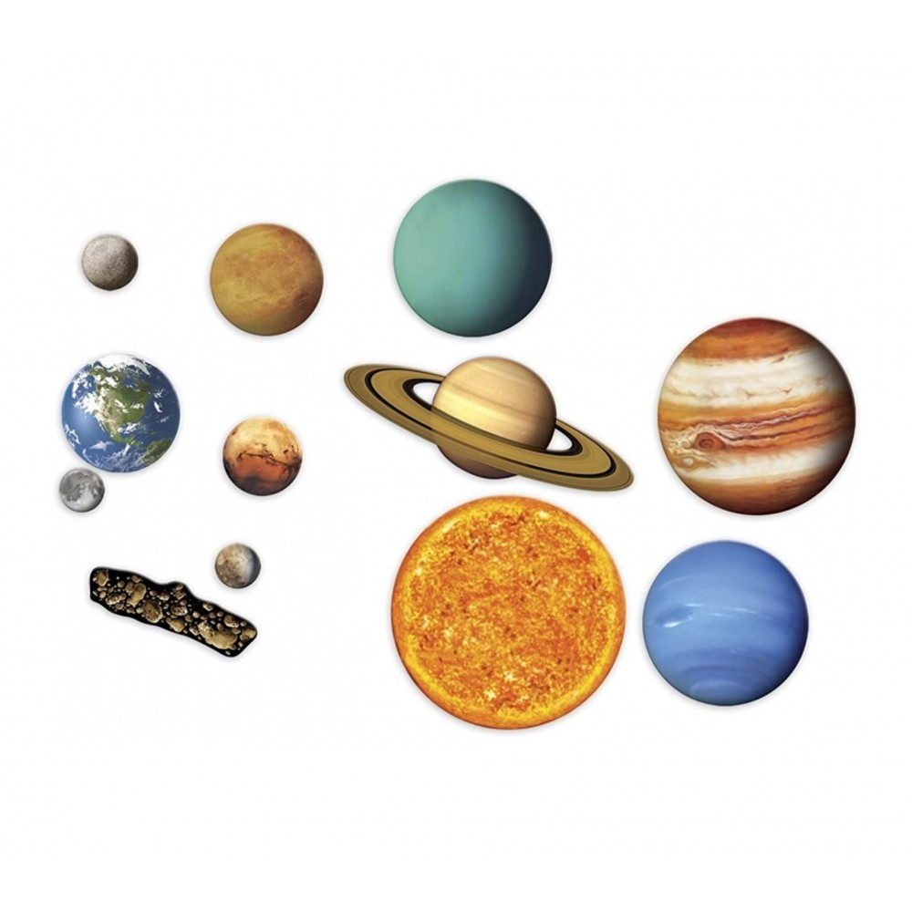 Solsystemet magnetiskt