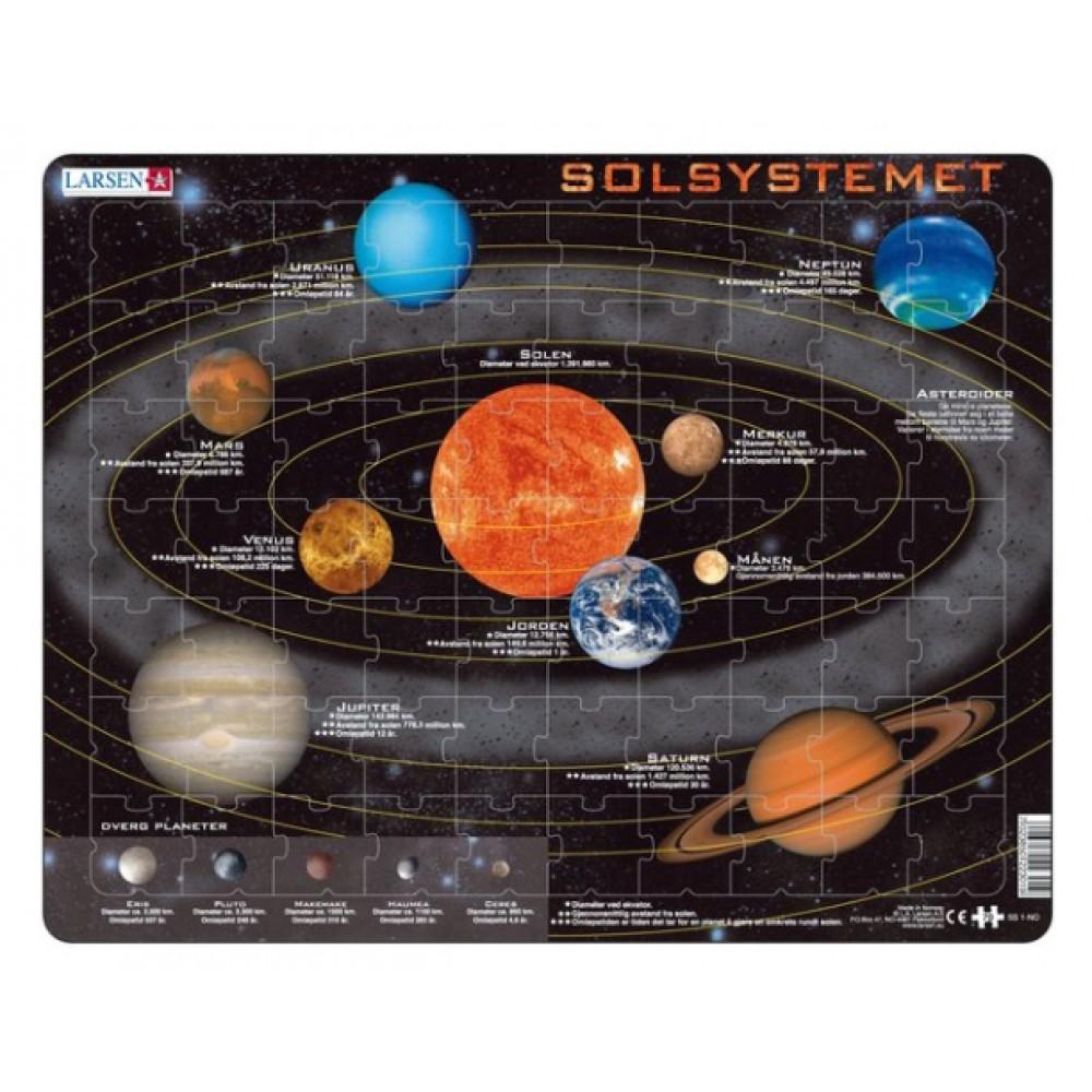 Solsystemetpussel
