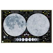 The Moon plansch NGS