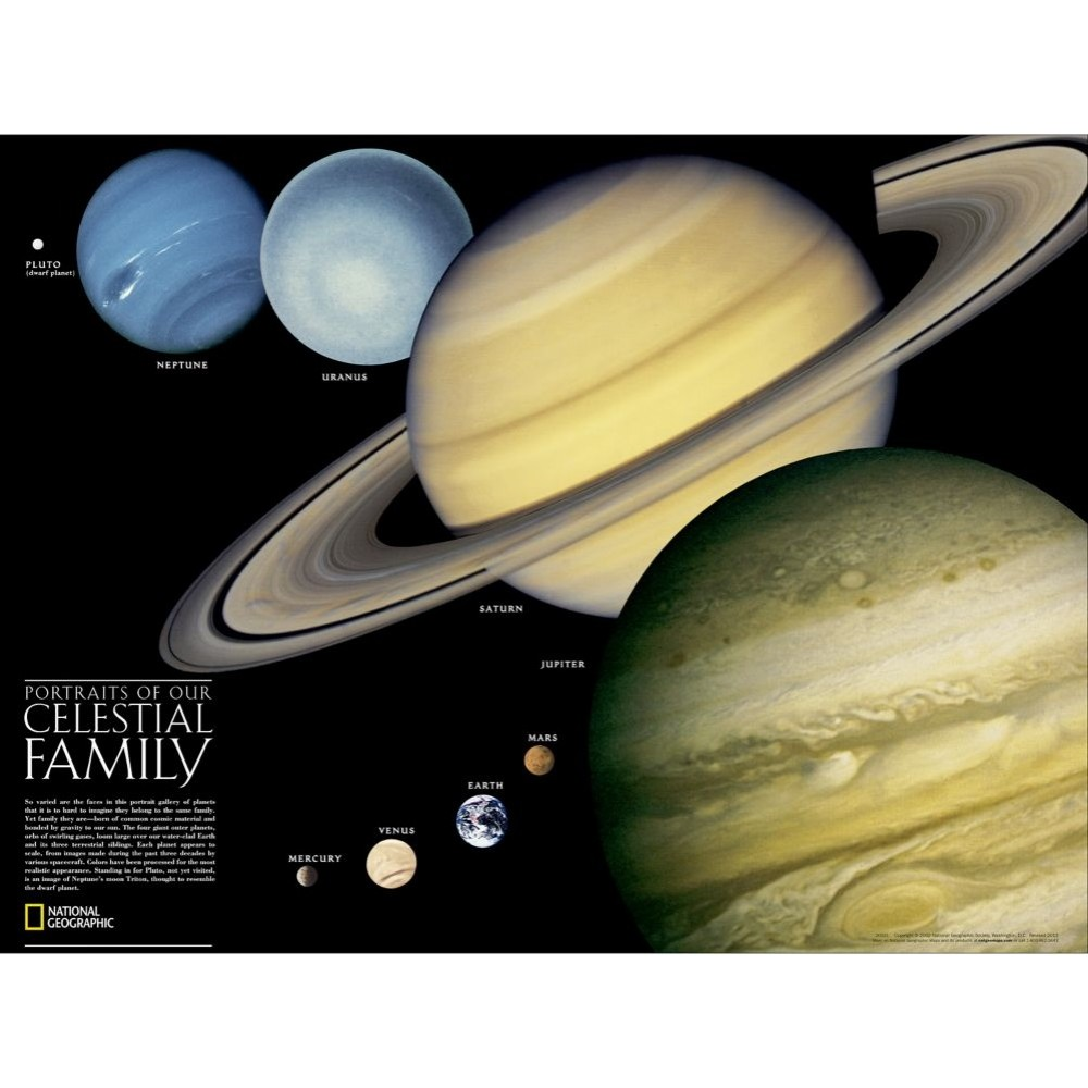 The Solar System plansch NGS