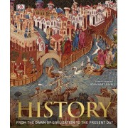 History - From dawn of civilization to present day