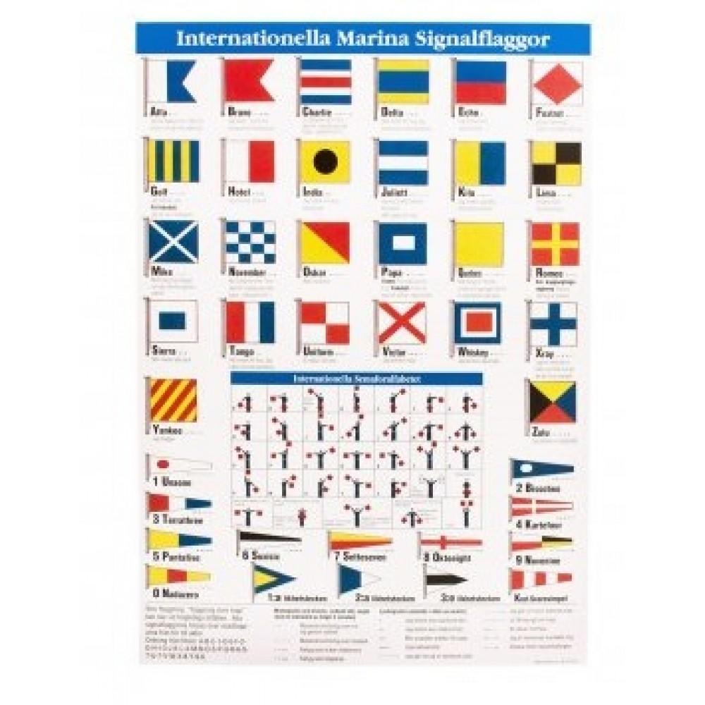 Vykort Internationella Marina Signalflaggor