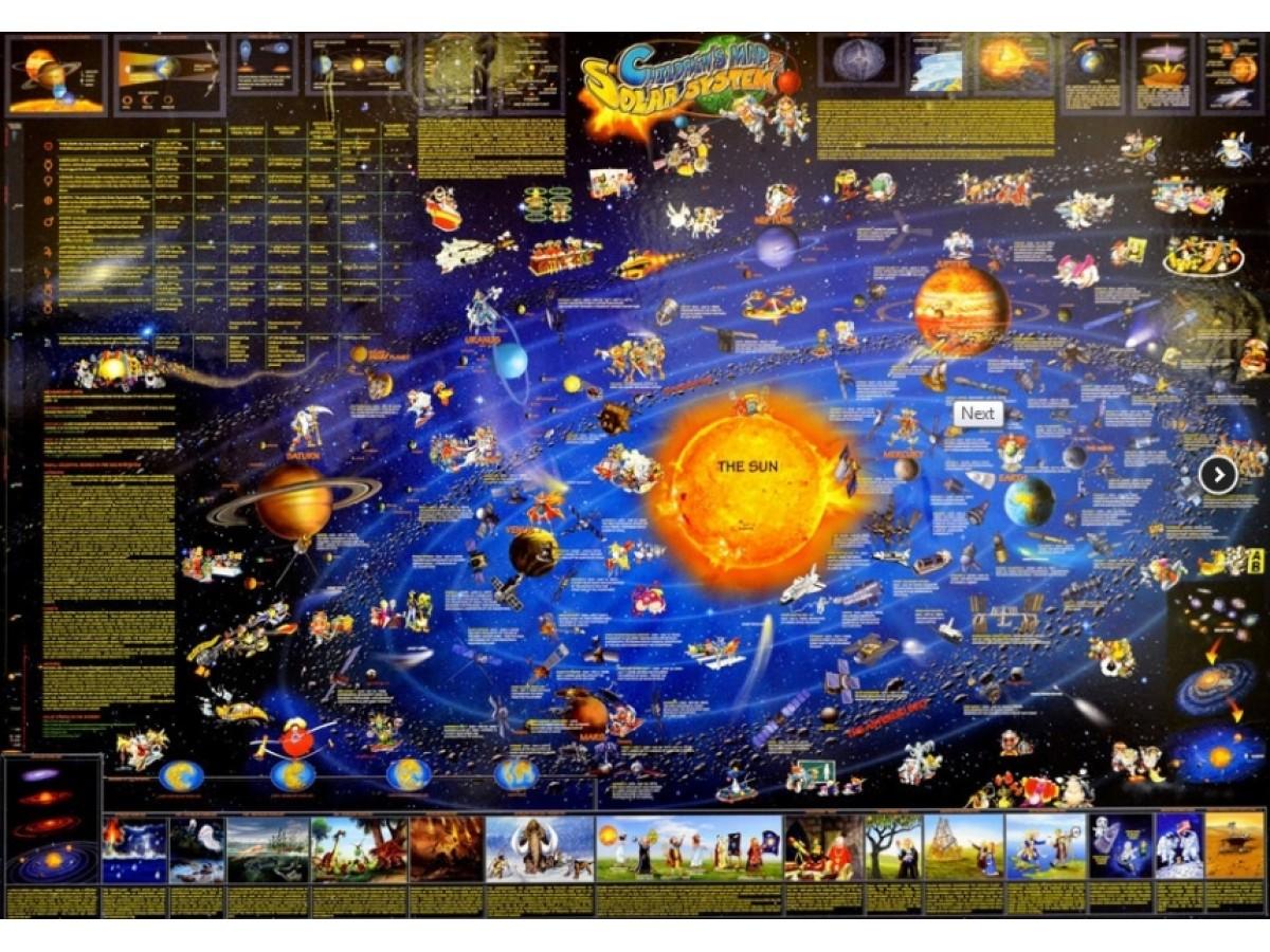 Barnens karta över Solsystemet